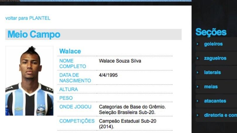Ecco Walace, il brasiliano che piace alla Fiorentina
