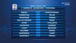 Calendario Serie A 2015/16, ecco tutte le giornate