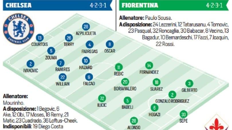 Diretta Chelsea-Fiorentina, probabili formazioni tempo reale