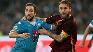 Napoli-Roma 0-0, tutte le emozioni del San Paolo