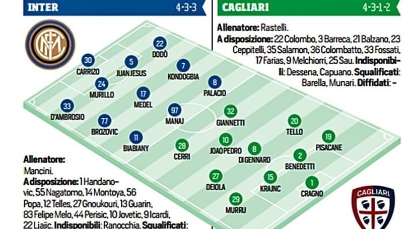 Diretta Inter-Cagliari Coppa Italia: probabili formazioni, tempo reale ore 21