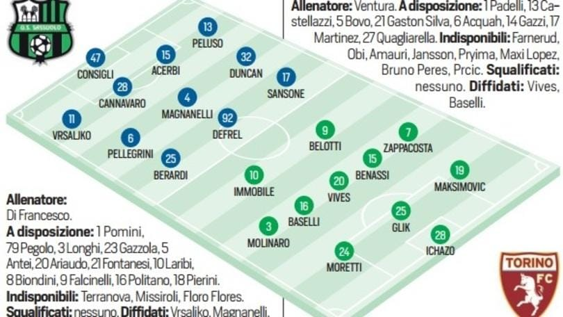 Serie A, Sassuolo-Torino 1-1: Di Francesco aggancia il Milan