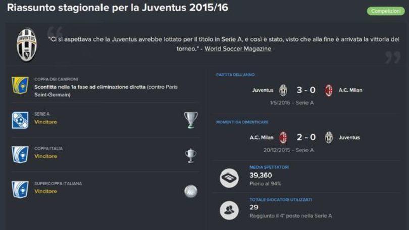 Juventus-Napoli a tecnici scambiati, la simulazione: vincerebbe Sarri