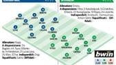 Liverpool-Siviglia, le probabili formazioni. Alle 20.45 live la finale di Europa League