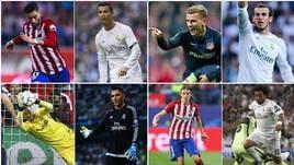Champions League, Real Madrid-Atletico: formazioni a confronto