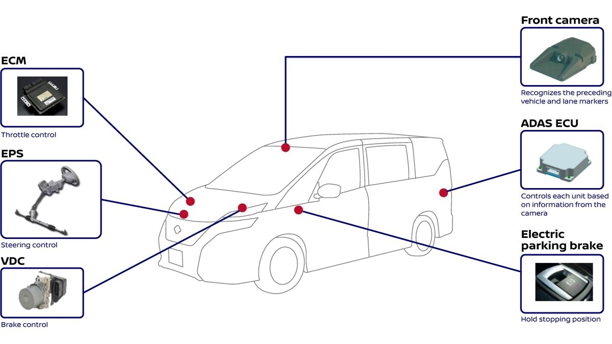 Nissan Serena a guida autonoma: foto