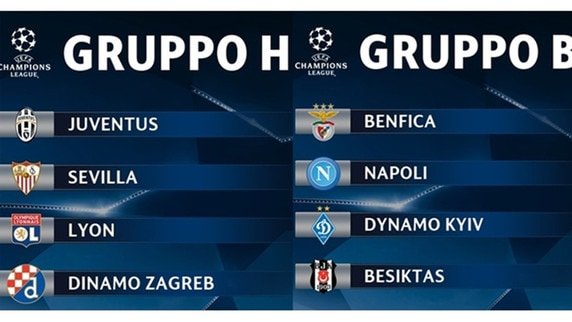 Champions League 2016/2017, gironi e calendario