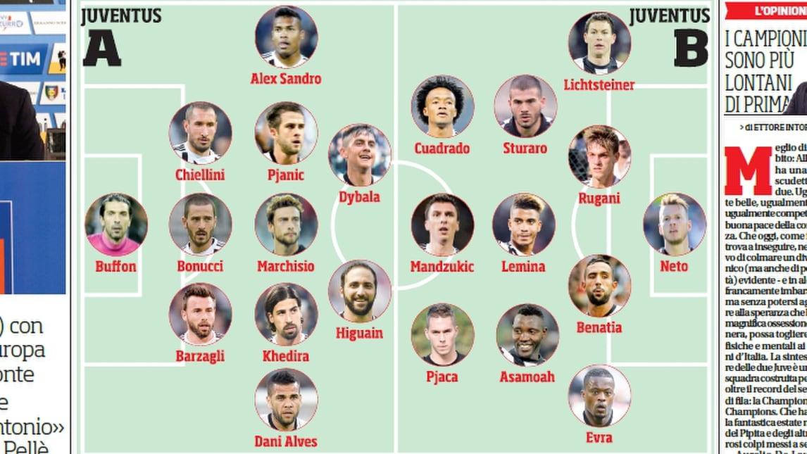 Che mercato! Come si piazzerebbe la Juve B in questo campionato? VOTA!