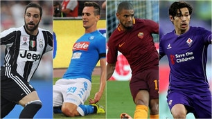 Serie A, i nostri voti al mercato: le squadre promosse e quelle bocciate