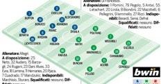 Serie A diretta Juventus-Sassuolo. Live dalle 18