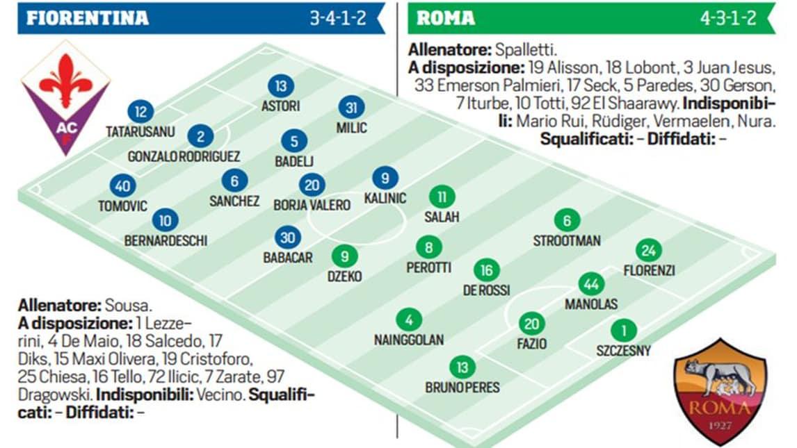 Diretta Fiorentina-Roma: probabili formazioni, live dalle 20.45