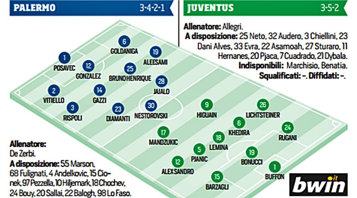 Diretta Serie A Palermo-Juventus, probabili formazioni tempo reale ore 18