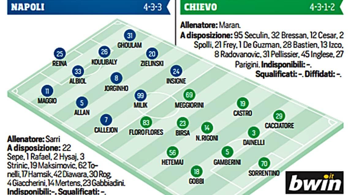 Diretta Serie A Napoli-Chievo, probabili formazioni tempo reale ore 20.45