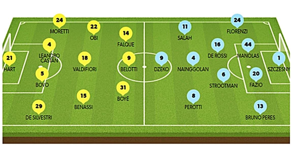 Mister Calcio Cup, le probabili formazioni di Serie A