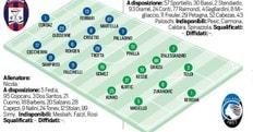 Serie A Diretta Crotone-Atalanta, tempo reale e probabili formazioni. Live alle 19