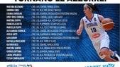 Basket, torna al lavoro la Nazionale Femminile