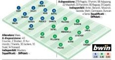 Diretta Europa League, Genk-Sassuolo, probabili formazioni e tempo reale alle 21.05