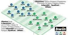 Diretta Europa League, Fiorentina-Qarabag: probabili formazioni e tempo reale alle 19