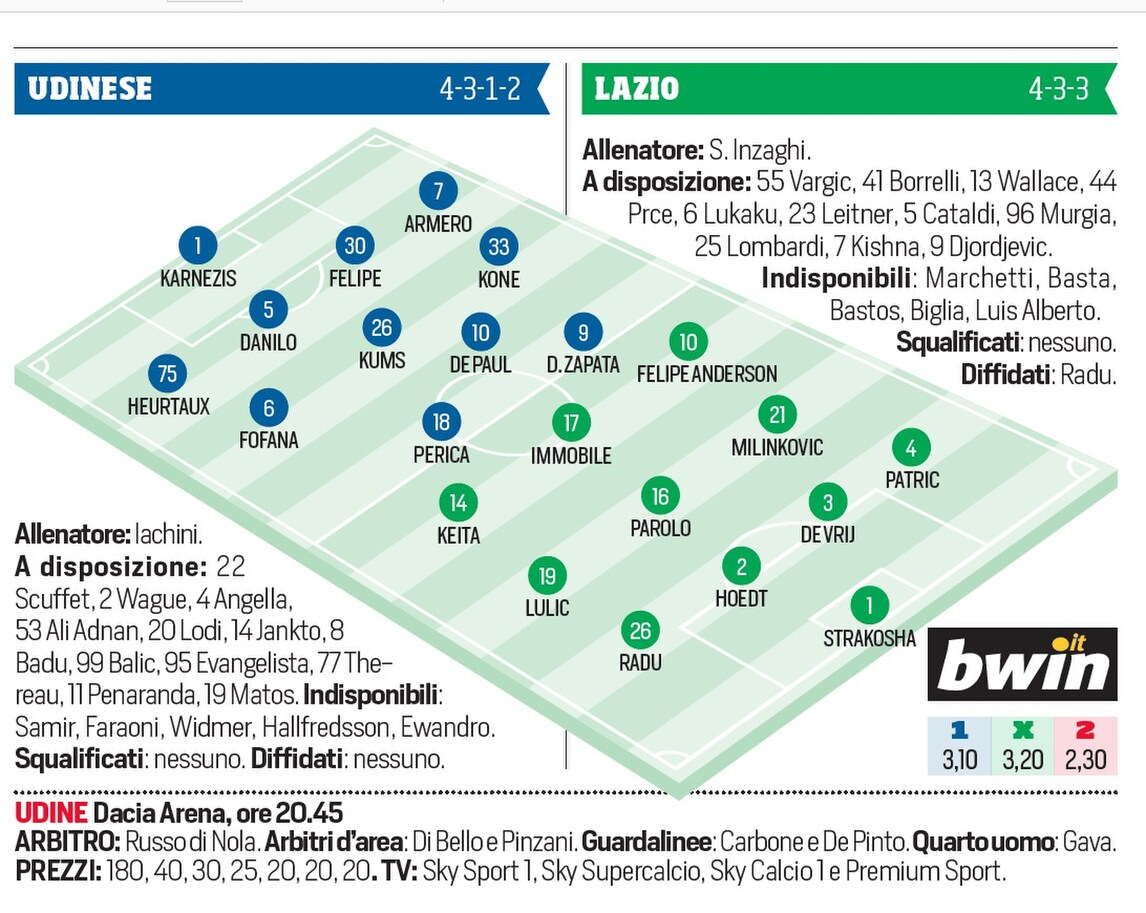 Serie A, Udinese-Lazio dalle 20.45: probabili formazioni e tempo reale