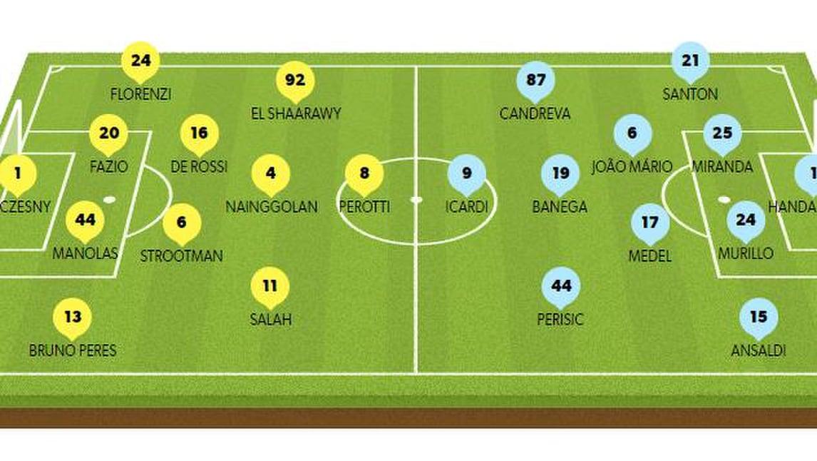 Serie A, le probabili formazioni e le ultime dai campi