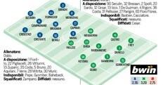 Serie A diretta Pescara-Chievo, probabili formazioni e tempo reale alle 18