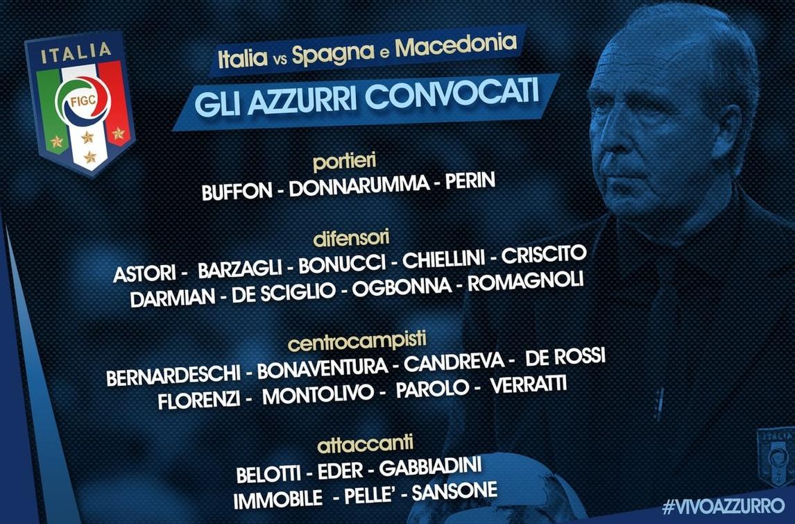 Italia: tornano in Nazionale Criscito, Darmian e Perin
