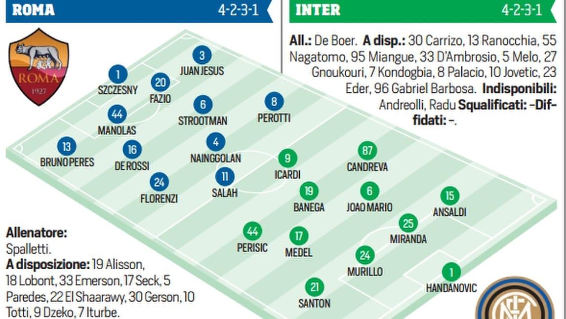 Diretta Roma-Inter: probabili formazioni e tempo reale dalle 20.45