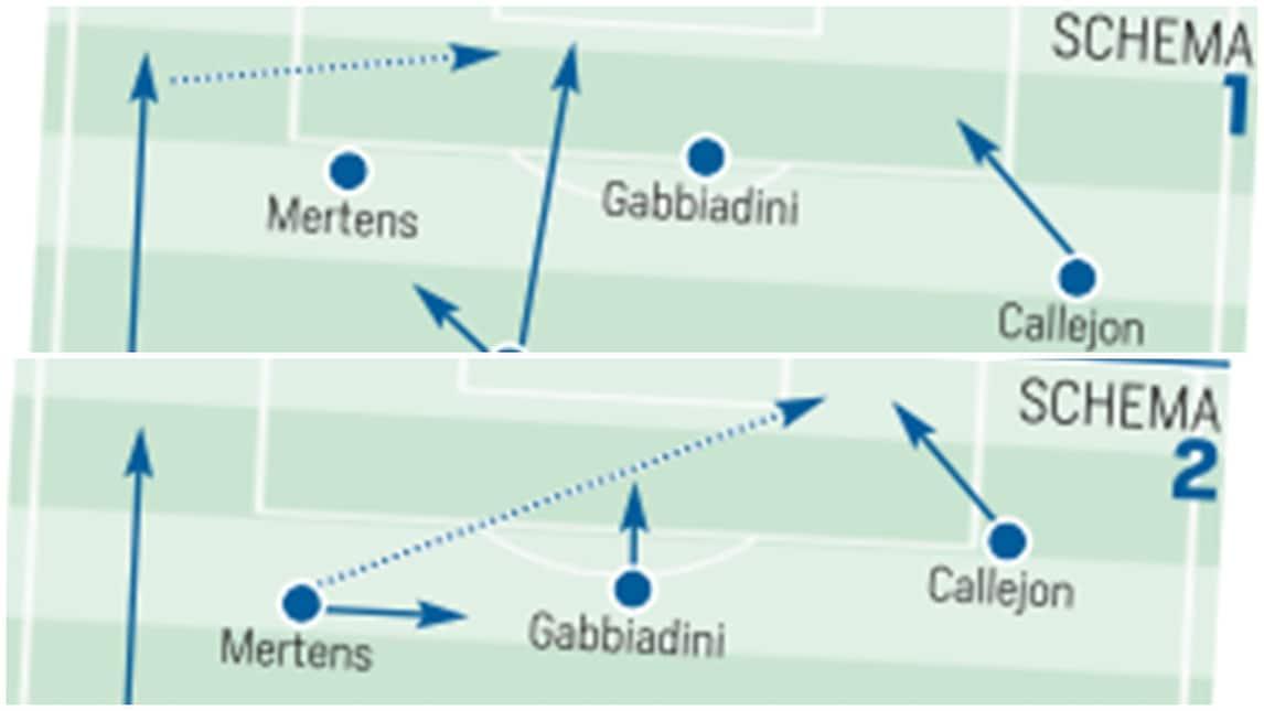 Napoli, senza Higuain Sarri ha avanzato tutti i giocatori