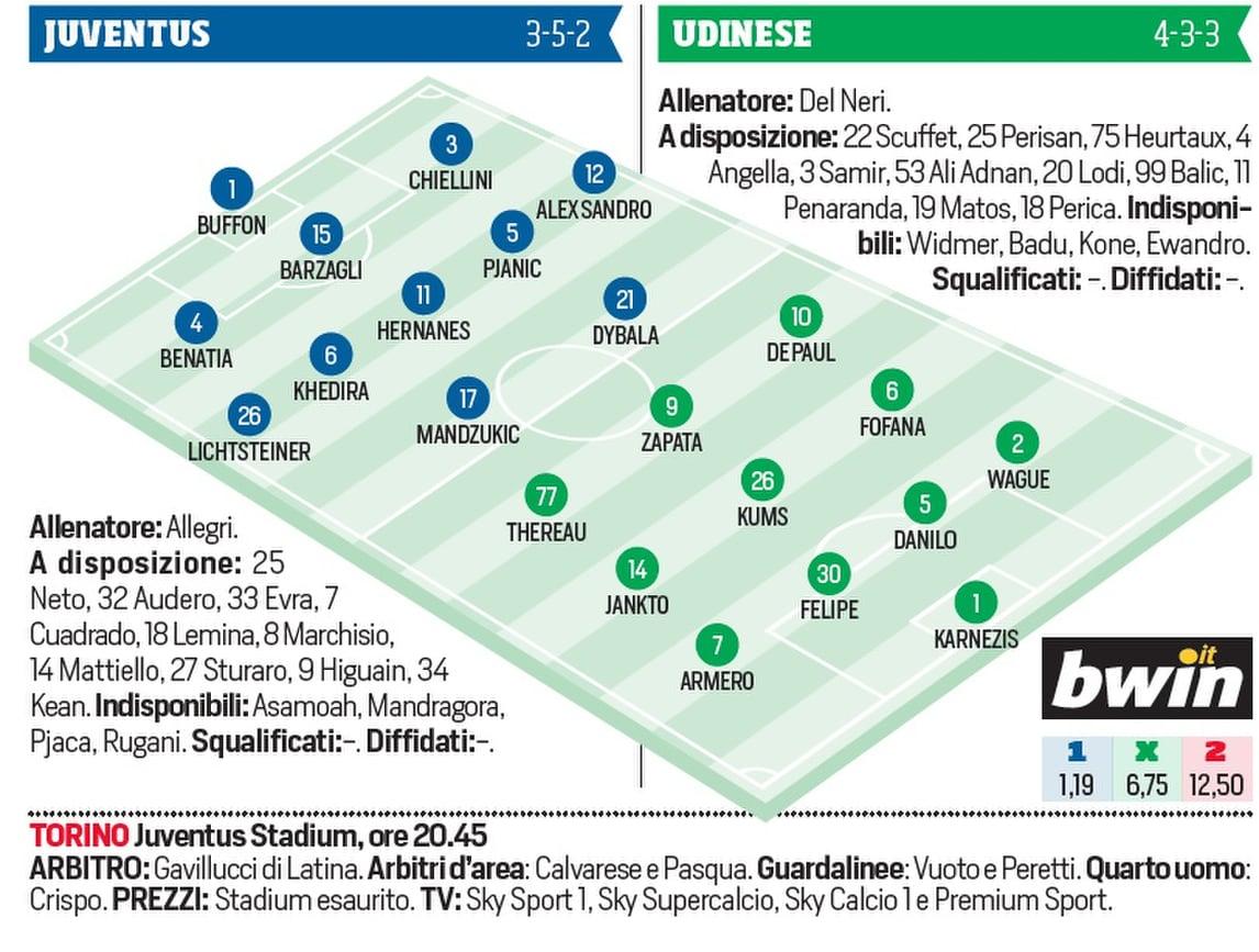 Serie A, Juventus-Udinese dalle 20.45: probabili formazioni e tempo reale