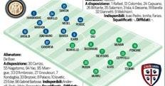 Serie A Inter-Cagliari, probabili formazioni e tempo reale. Live alle 15