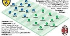 Serie A Diretta Chievo-Milan, probabili formazioni e tempo reale. Live alle 20.45