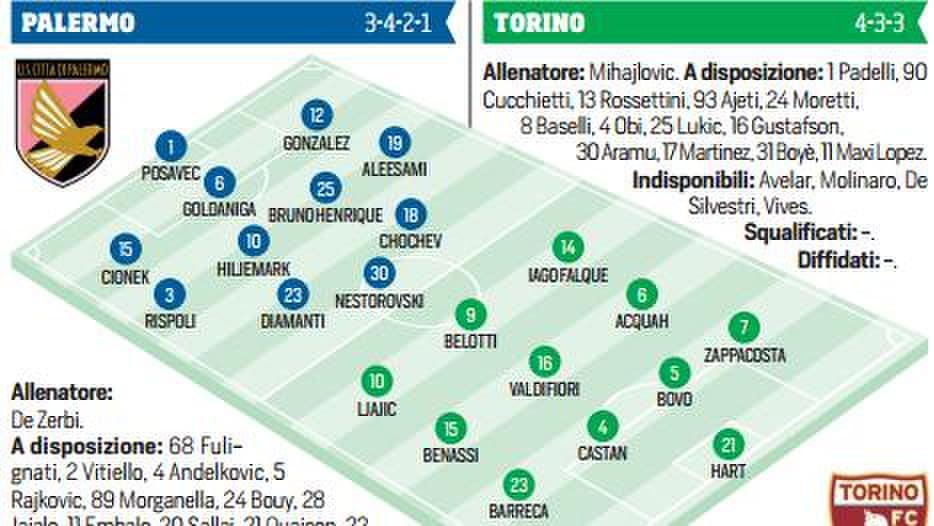 Serie A, Palermo-Torino: probabili formazioni e tempo reale dalle 20.45