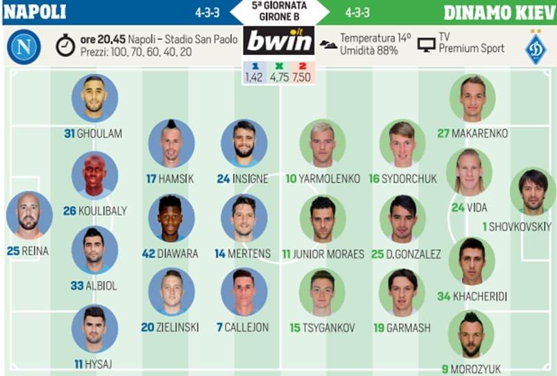 Champions League, Napoli-Dinamo Kiev: probabili formazioni e diretta dalle 20.45