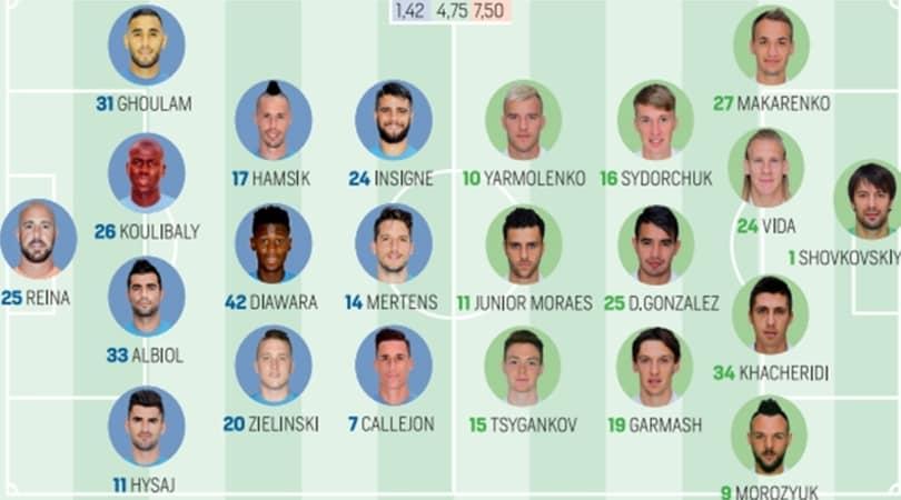 Champions League, Napoli-Dinamo Kiev: formazioni ufficiali e diretta dalle 20.45