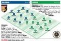 Coppa Italia Palermo-Spezia, probabili formazioni e tempo reale alle 15