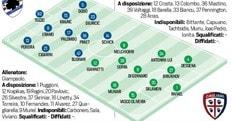 Coppa Italia Sampdoria-Cagliari, probabili formazioni e tempo reale alle 21