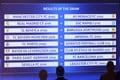 Champions League, sorteggio: Real-Madrid-Napoli, Porto-Juventus