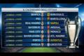 Champions League, Juve e Napoli ecco quando giocano