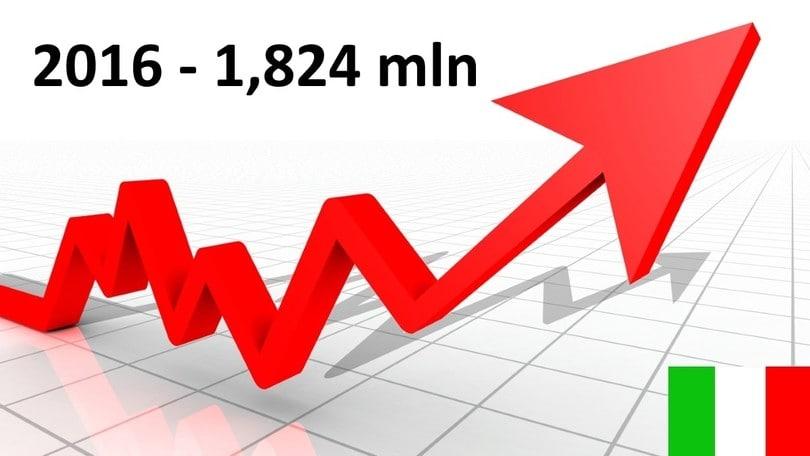 Mercato auto Italia, il 2016 si chiude oltre 1,8 milioni