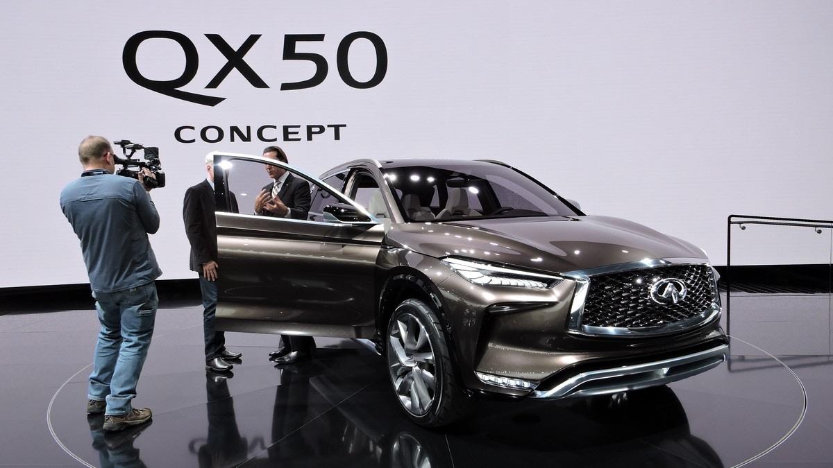 Detroit live, Infiniti svela la QX50 Concept