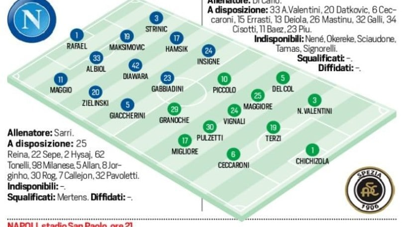 Coppa Italia Napoli-Spezia, formazioni ufficiali e tempo reale alle 21