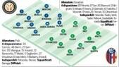 Diretta Coppa Italia Inter-Bologna, formazioni ufficiali e tempo reale alle 21
