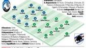 Serie A Atalanta-Sampdoria, probabili formazioni e tempo reale alle 18