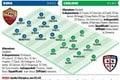 Serie A Roma-Cagliari, probabili formazioni e tempo reale alle 20.45