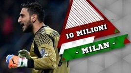 Milan, rinnovo Donnarumma: Raiola chiede 10 milioni all'anno