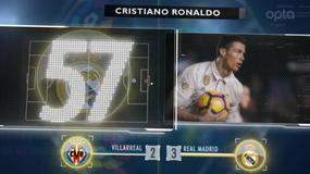 Liga, CR7 sorpassa Hugo Sanchez