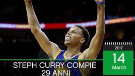 Born this day - I 29 anni di Steph Curry