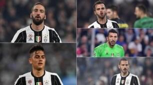 Juventus, gli ingaggi dei giocatori della rosa