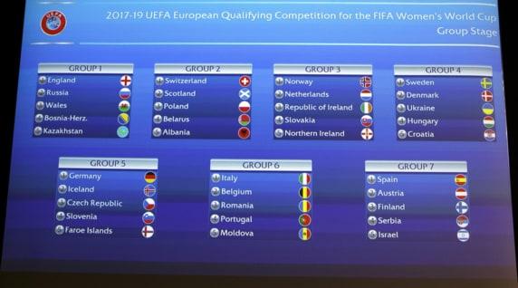 Qualificazioni Mondiali 2019, l'Italia nel girone del Belgio