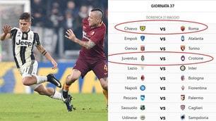 Serie A, il calendario di Roma e Juve fino alla fine del campionato